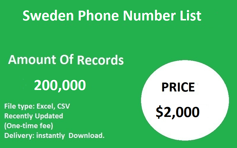 Sweden Phone Number List